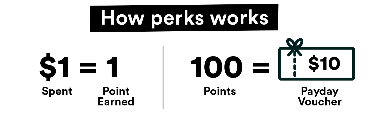How perks work